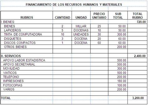 Administracion De Empresas Mexico