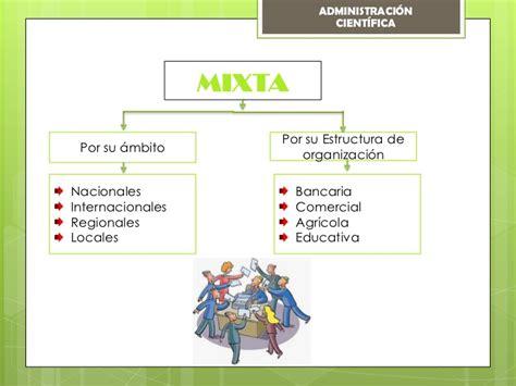 Administración diapositivas-introducción