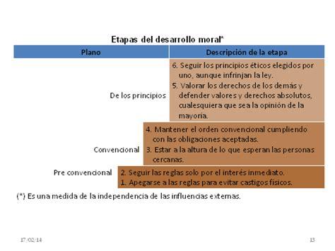 Administración por valores, ética administrativa y moral ...