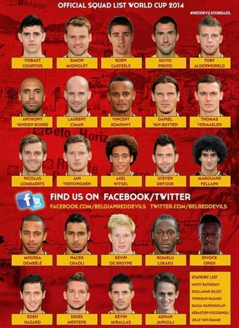 Adnan Januzaj included in Belgium World Cup squad as one ...