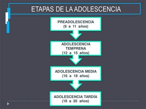 Adolescencia en el siglo XXI