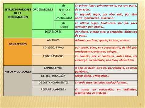 Adverbios y conectores