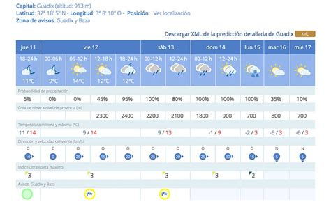 Aemet anuncia nieve para hoy [Vídeos]   Guadix y Comarca ...