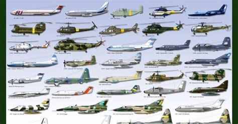 Aeronaves que participaron en Malvinas | Guerra de ...