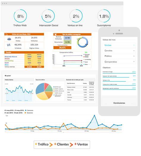 Agencia SEO y SEM | Expertos en posicionamiento en buscadores