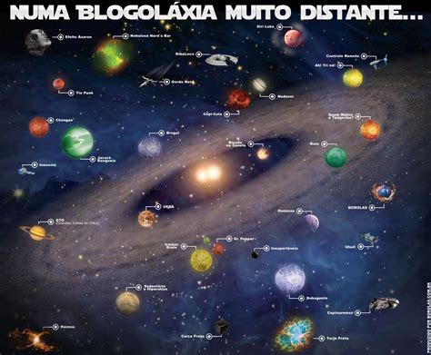Alegrete Com Vida: O Universo