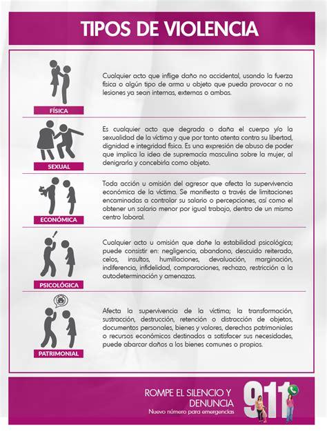 Alerta de Violencia de Género contra las Mujeres   Tipos ...