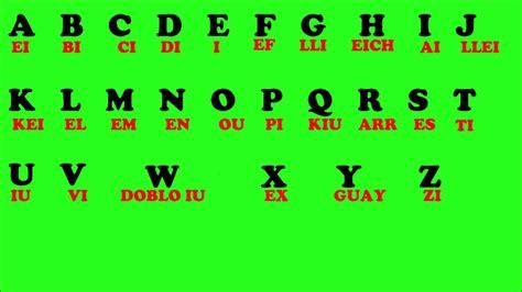 Alfabeto inglés - Imagui