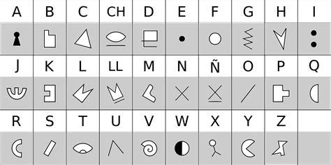 Alfabeto Wikipedia La Enciclopedia Libre | alfabeto griego ...