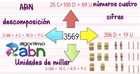 ALGORITMO ABN descomposición numérica hasta UNIDADES DE ...
