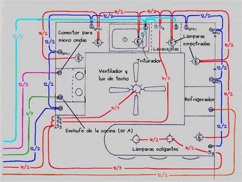 Algunas ideas prácticas en la electricidad del hogar