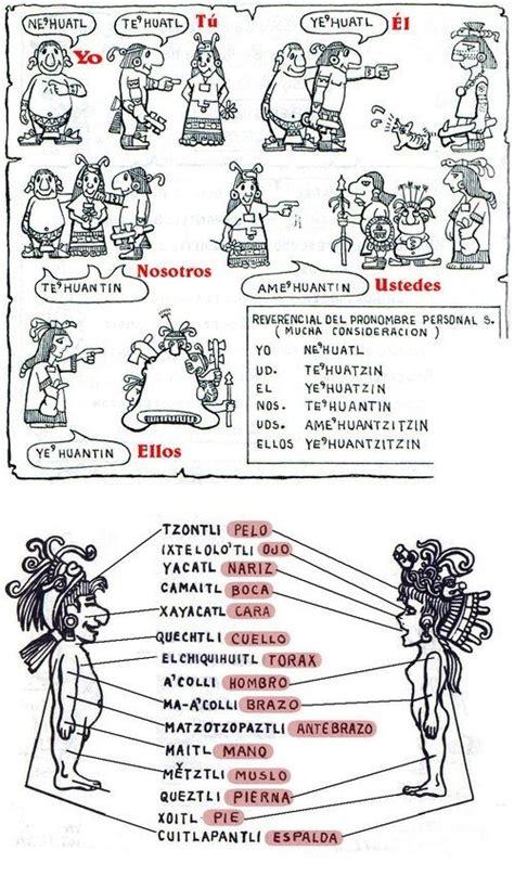 Algunas palabras en idioma Nahuatl. | Letras | Pinterest ...