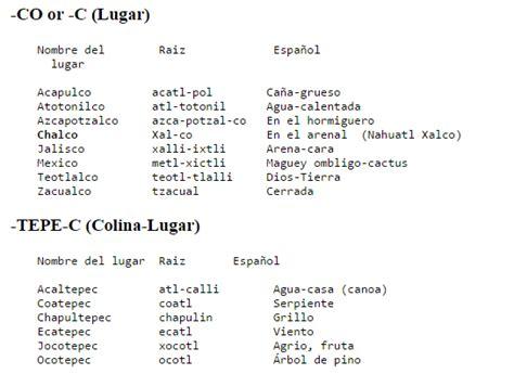 Algunos glifos aztecas y su significado   Info   Taringa!