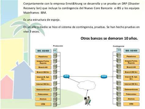 ALIDE 44: Banconal, Modernización tecnológica de un Banco ...