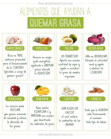 Alimentos que activan el metabolismo y ayudan a quemar ...