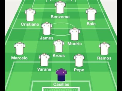 Alineación Real Madrid contra Borussia Dortmund | Diari ...