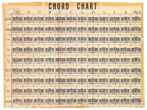 all piano chords - Google zoeken   MUSIC   Pinterest ...