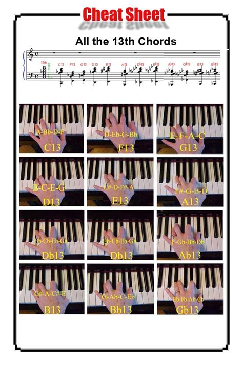 All The 13th Piano Chords http://www.playpiano.com/101 ...