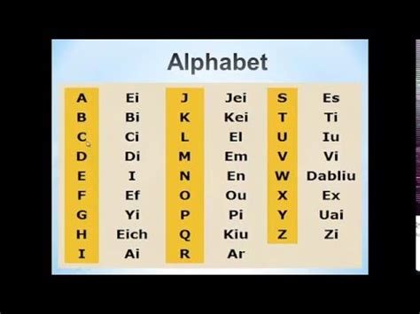 Alphabet / Alfabeto en Ingles - YouTube