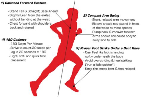 Altra Running: The Learn to Run Initiative | Natural ...