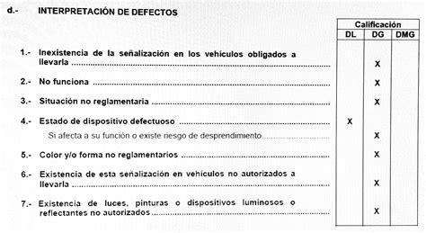Alumbrado y Señalización en la Inspección Técnica de ...