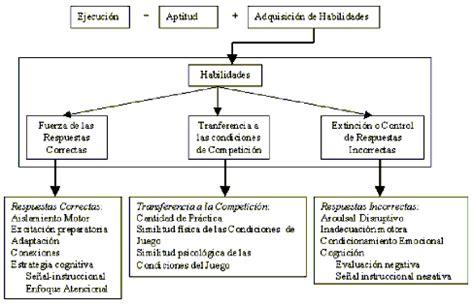 ÁLVARO Y EL ATLETISMO: La psicología del deporte en el ...