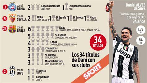 Alves suma 34 títulos y se acerca al récord de Ryan Giggs ...