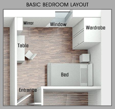 Amazing Tips for a Wonderful Feng Shui Bedroom Layout ...