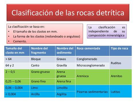 Ambientes sedimentarios y rocas sedimentarias