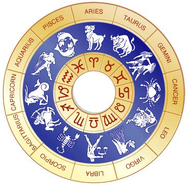 An Introductory Astrology Overview – The Signs ...