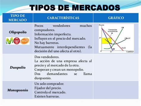 ANALISIS DE MERCADOS PERFECTAMENTE COMPETITIVOS