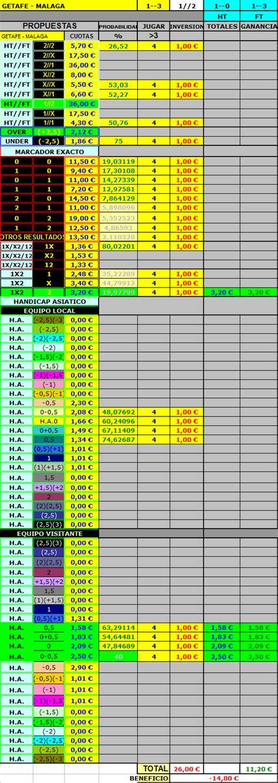 Analisis estadisticos de ligas de fútbol