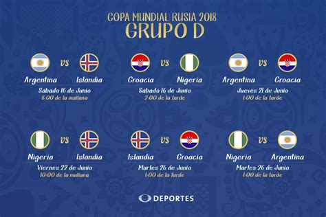 Análisis Grupo D, Mundial Rusia 2018