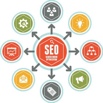 Análisis SEO fácil para tu sitio web | Emprender Fácil