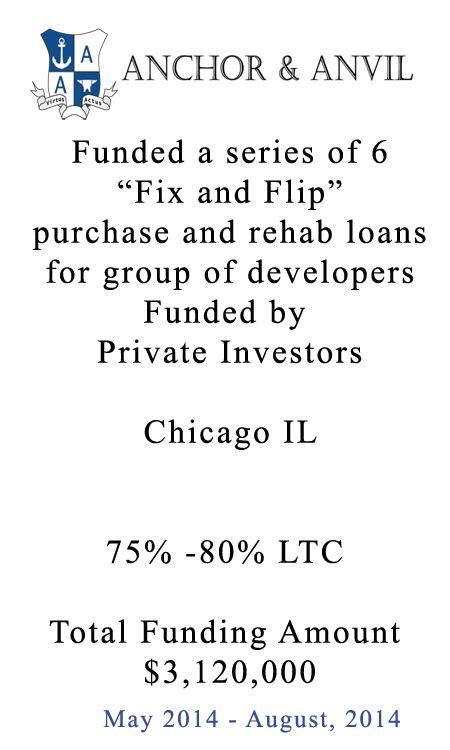 Anchor & Anvil   Commercial Lending   Business Loans ...
