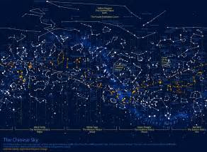 Ancient Constellations - Lessons - Tes Teach