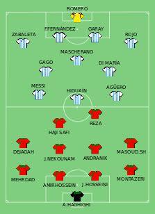 Anexo:Argentina en la Copa Mundial de Fútbol de 2014 ...