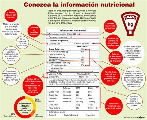 Antes de comer, revise la etiqueta nutricional | La Patria ...