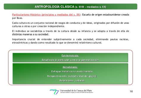 Antropología cultural y regional: Breve historia de la ...