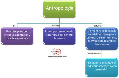 Antropología – Introduccion a las ciencias sociales ...
