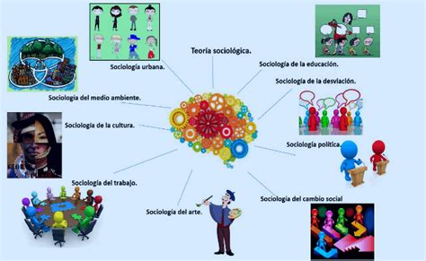 Antropologia Sociologia Como Ciencia | www.imagenesmy.com