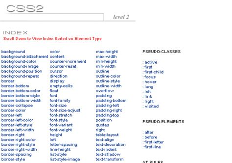 Ap Style Guide Cheat Sheet | Caroldoey