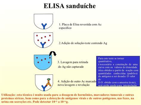 Ap10   Elisa