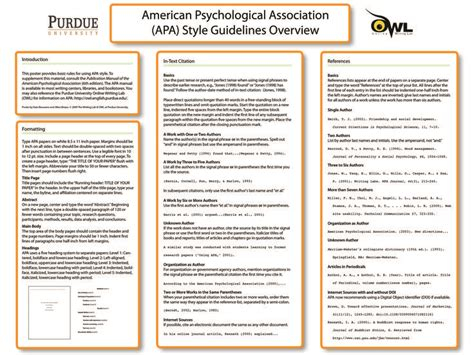 APA style guidelines overview poster from OWL at Purdue ...