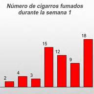 Aplicación que te ayuda a dejar de fumar