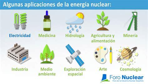 Aplicaciones de la energía nuclear