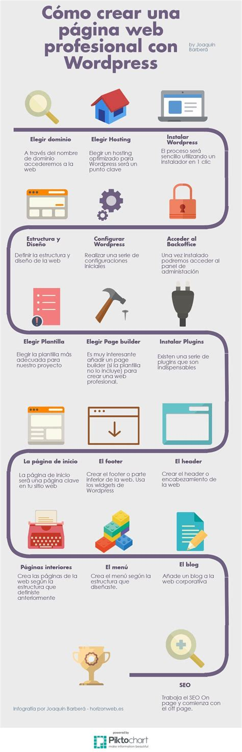 Aprende a crear tu página profesional con WordPress ...