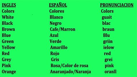 Aprende Ingles - colores en Ingles - English for Spanish ...