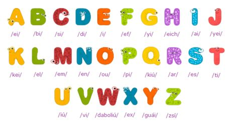 Aprende inglés: Unit 14. The alphabet