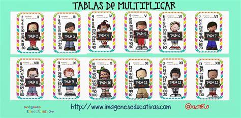 Aprende las tablas de multiplicar en un minuto con ...